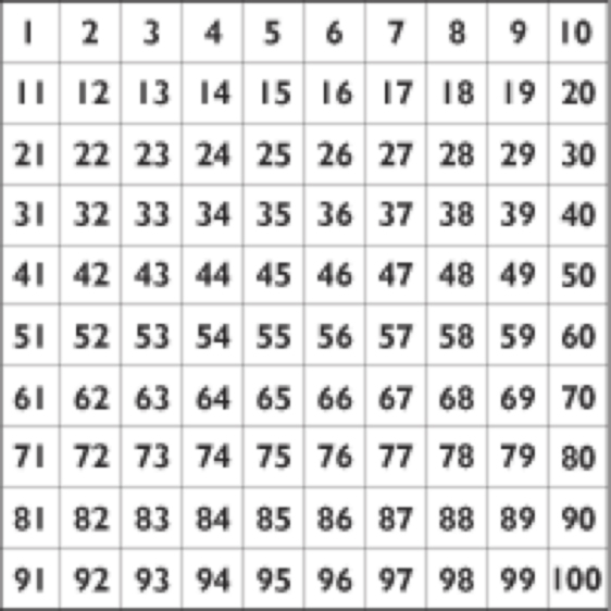 What Is A Squared Number | Search Results | Calendar 2015